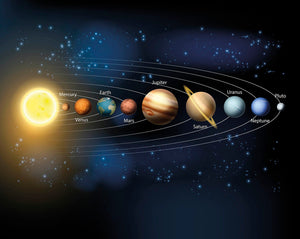 Planets Wall Mural-planets of the solar system including Pluto.