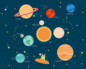 Outer Space Wall Mural-a playful yellow alien and labeled planets.