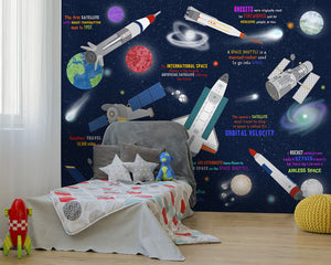 Wall Rogues Space Galaxy Wall Mural-SKU#WR50597-Covered in satellites, planets and rockets and names of each. hung in bedroom