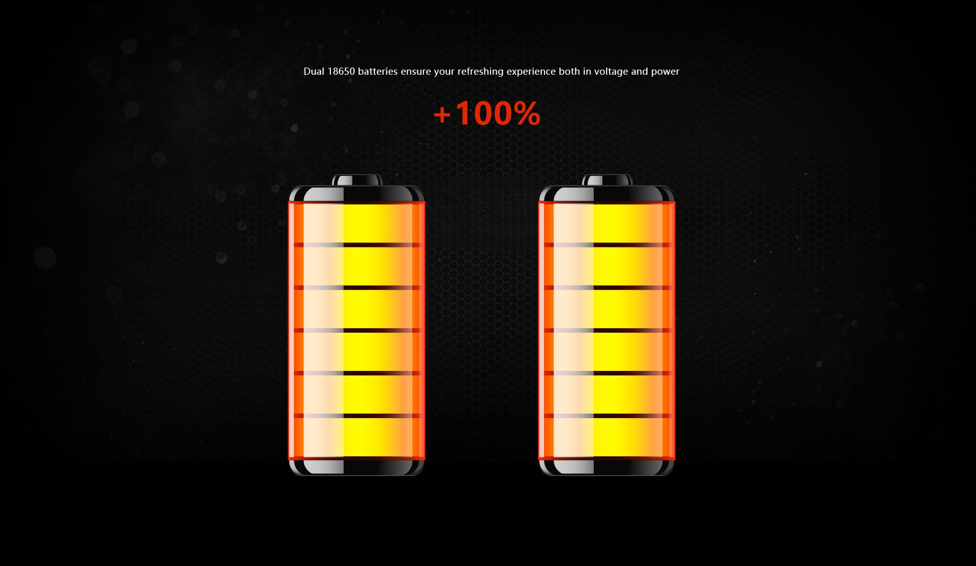 Dual 18650 batteries ensure your refreshing experience both in voltage and power