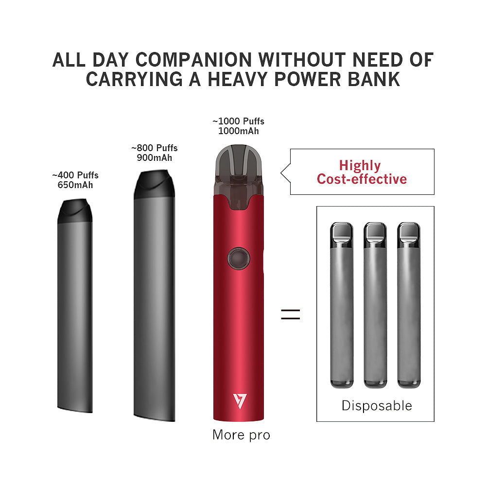 More Pro Pod Vape Long Battery Life