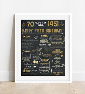 Printable 70th Birthday Flashback Sign | Back in 1951