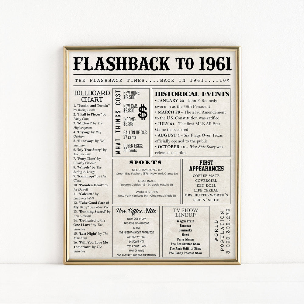 Printable 60th Birthday Flashback Sign | Back in 1961