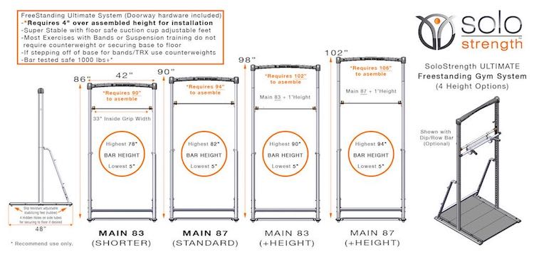 Specifications - Freestanding