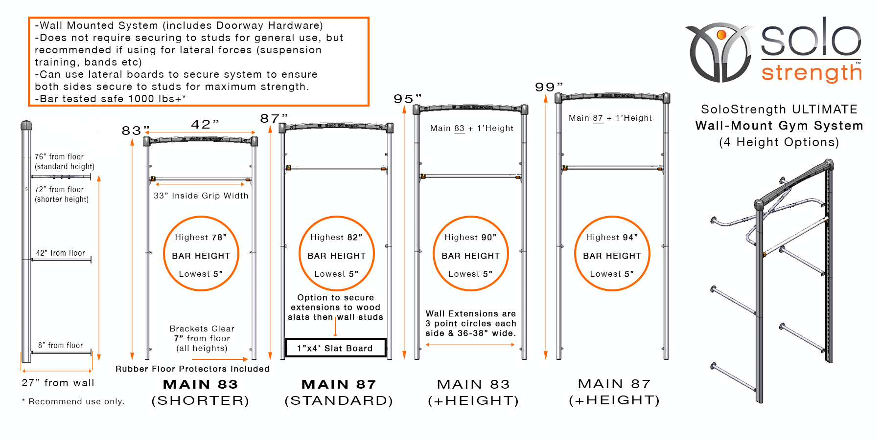 4 Height Options for wall mounted gym - ULTIMATE Wall Mount system