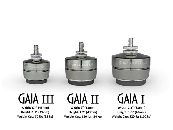 Iso Acoustics Gaia Series