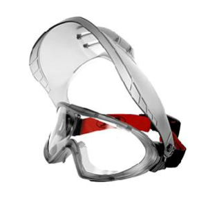 faceshield goggle protection