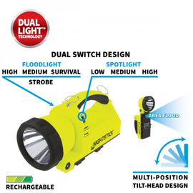 Intrinsically-Safe Rechargeable Dual-Light™ Lantern w/Pivoting Head