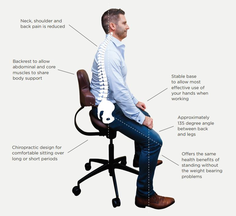 Workhorse Saddle Chair Quit The Way You Sit