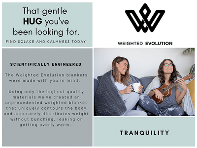 Weighted evolution weighted blanket infographic value proposition