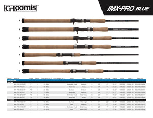 G. Loomis Rods IMX-Pro Blue Spinning