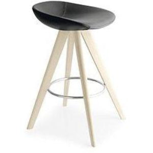 Palm W Counter Stool CS/1811