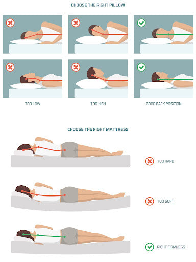 alignment of your spine
