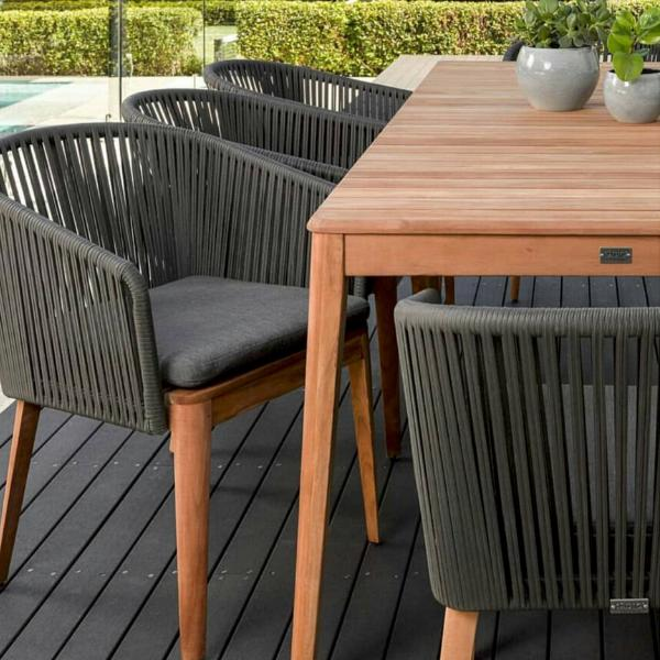 2019 Outdoor Trends - Kitchen Builder Adelaide