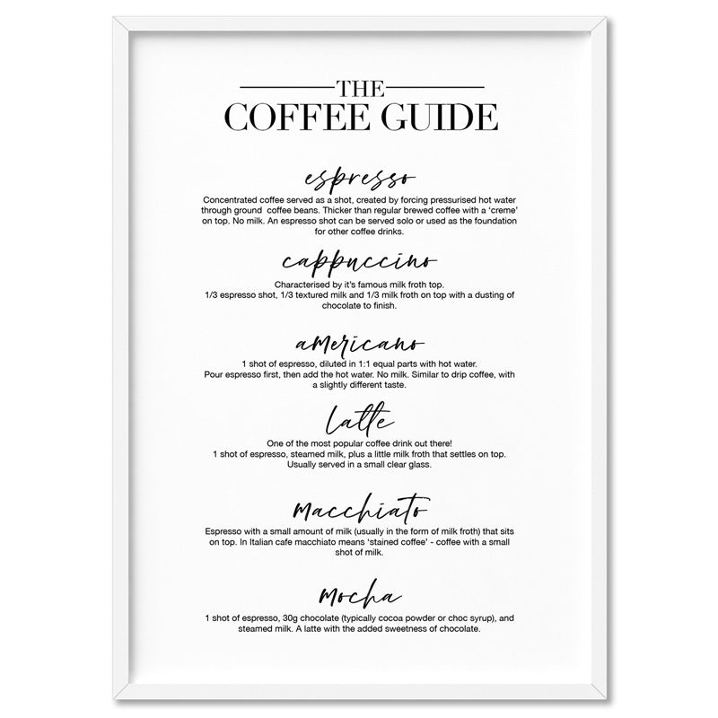 The Coffee Guide - Art Print