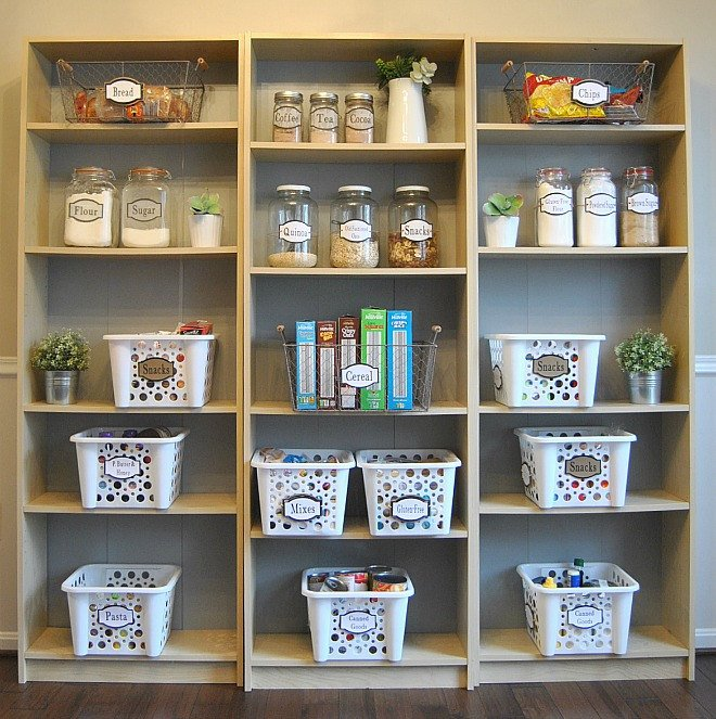 Pantry Labels, Printable Organization Labels - PDF