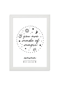 Customisable baby name & date print