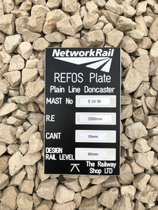 REFOS Plate