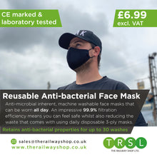 Reusable Anti-bacterial Face Masks