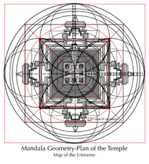 Mandala Map of the Universe