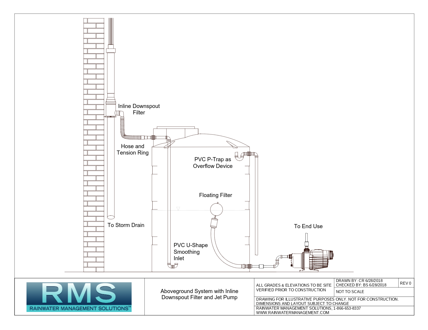 System Design & Consulting – Rainwater Management Solutions