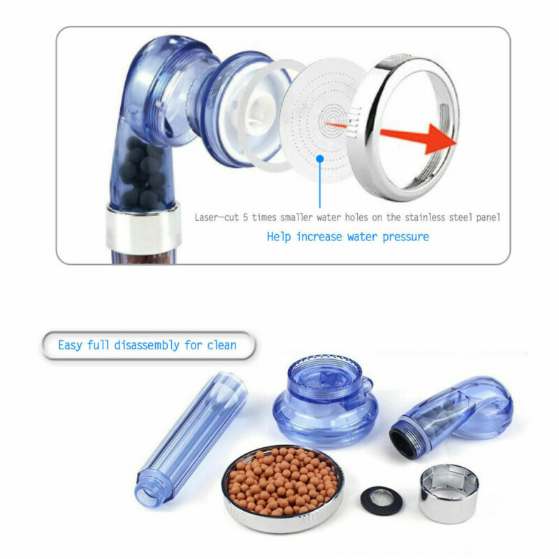 Ionic Pure Filtration Shower Head