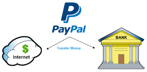 Pay Your Holtex Invoice With #PayPal