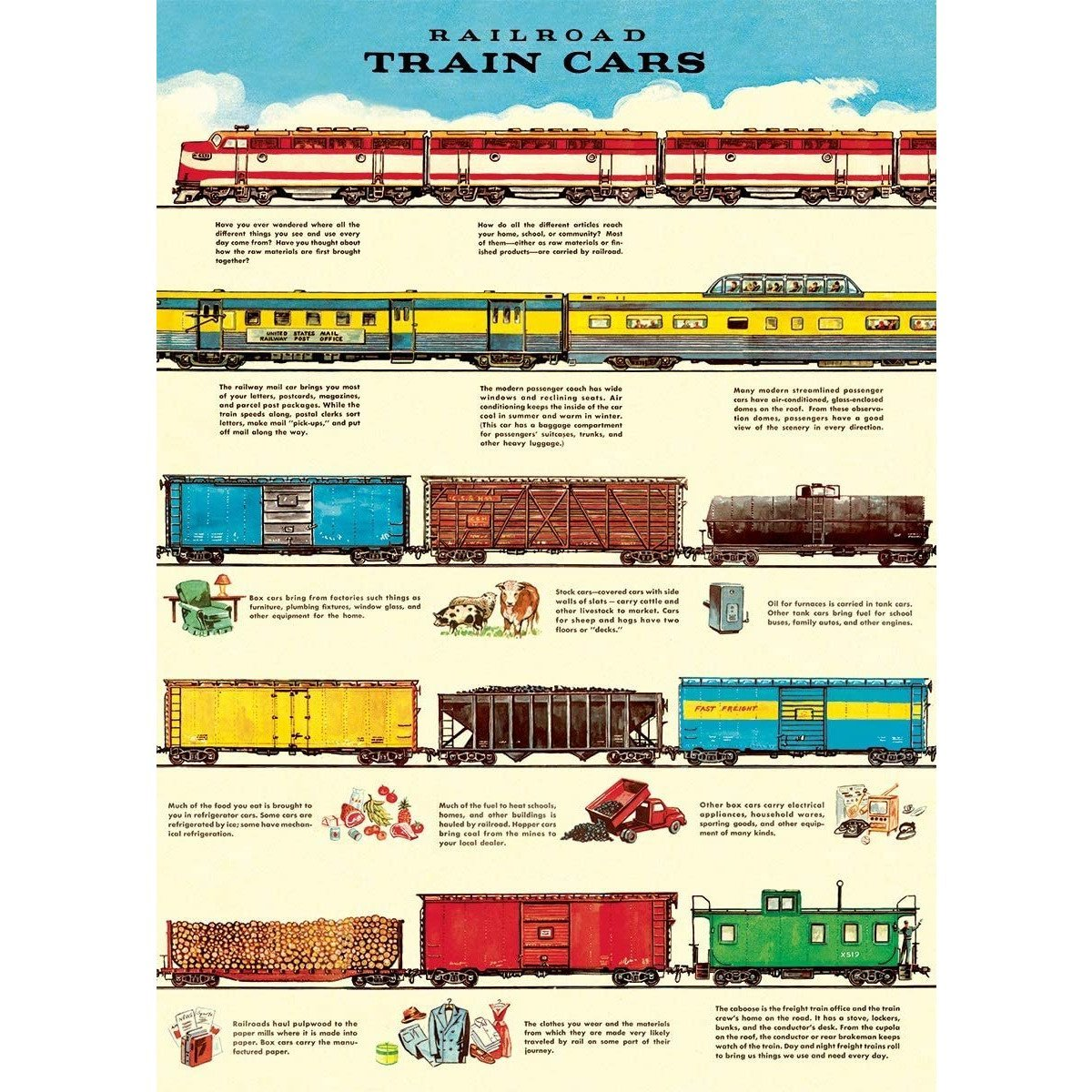 Railroad Train Cars Cavallini Poster