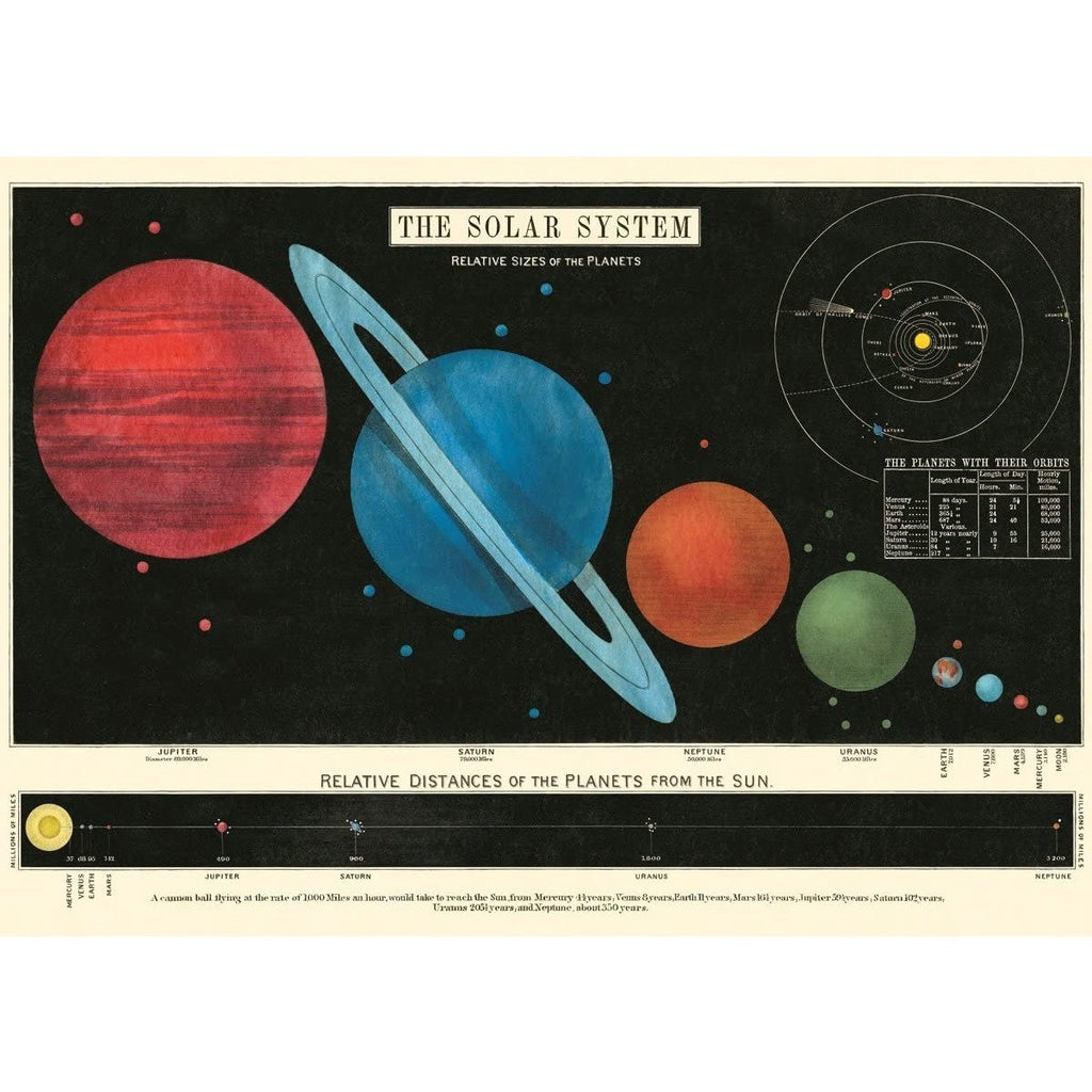 Solar Systems Cavallini Poster - Intrigue Ink Visit Bozeman, Unique Shopping Boutique in Montana, Work from Home Clothes for Women
