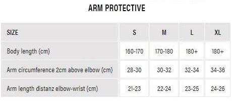 Elbow guard size guide from IXS