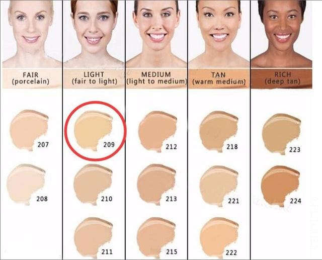 Makeup Cover Concealer Liquid Foundation. Covers Freckles Acne Marks & Its Waterproof - Dermacol209 - Makeup Concealer F6 Std Edc Oto
