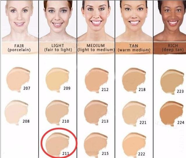 Makeup Cover Concealer Liquid Foundation. Covers Freckles Acne Marks & Its Waterproof - Dermacol211 - Makeup Concealer F6 Std Edc Oto
