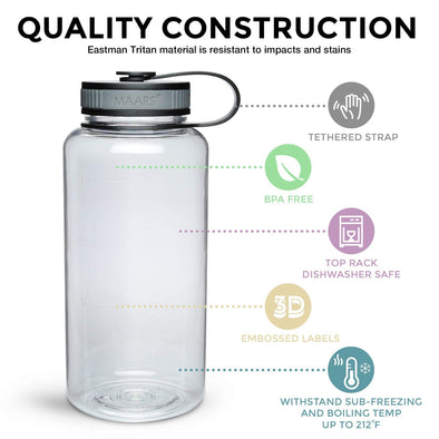 Custom Water Bottle - Wide Mouth 34oz - Different Trends