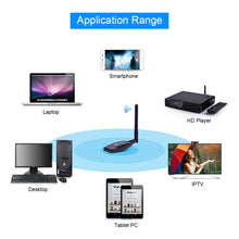 300Mbps USB WiFi Adapter RTL8192 WiFi Antenna 802.11n PC+3dBi USB WiFi Receiver Ethernet Network Card for Windows XP/Vista/7/8 - Center Of Treasures