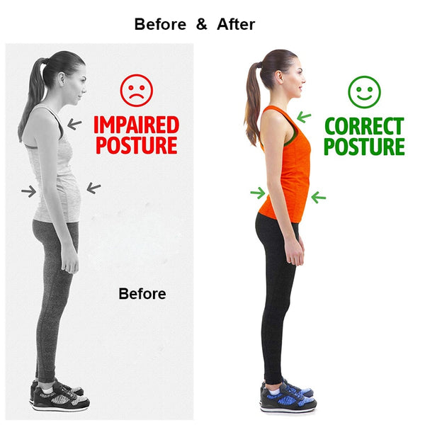 Posture Corrector (Adjustable to Multiple Body Sizes) Postpartum Belt Adjustable Posture Brace after Pregnancy Posture Corset Back Corrector for Women Powerful Magic Velcro Bandage - Center Of Treasures
