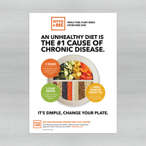 WFPB + ME - Change Your Plate Poster