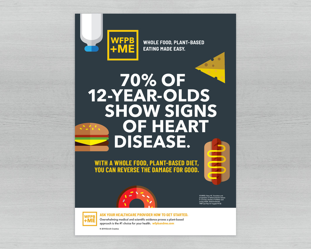WFPB+ME Posters