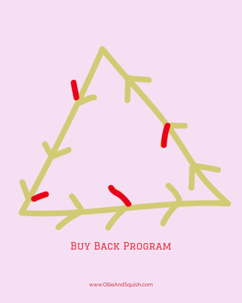 Need to Size Up?  Check out our Buy Back Program.