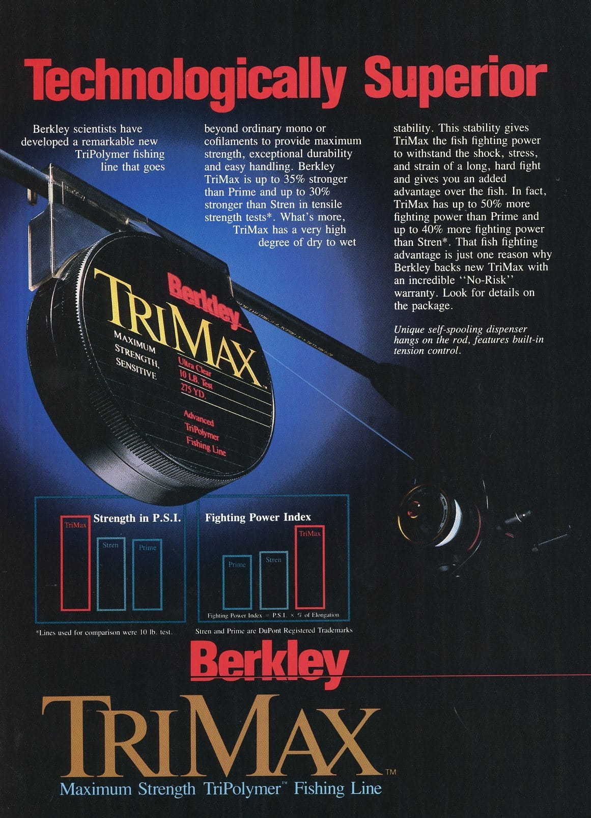 1980's Berkley TriMax Fishing Line Advertisement - Fisherman Gift Art - Man Cave Wall Hanging