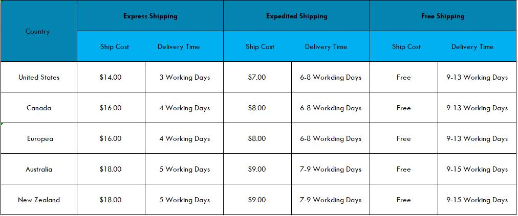 Express shipping Estimated Time of Arrival is between 4-7 working days Please leave your cell phone number for the courier at the order note