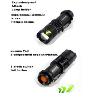 Powerful Zoomable Flashlight
