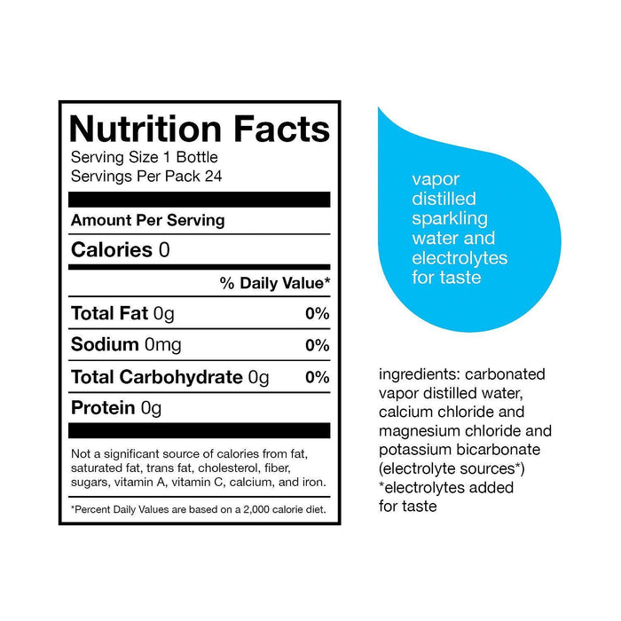 Glaceau Sparkling Smartwater (16.9 oz., 24 pk.) Nutrition Facts
