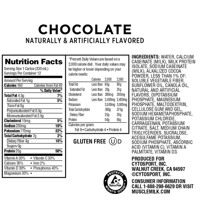 Muscle Milk Genuine Non-Dairy Protein Shake, Chocolate (11 fl. oz., 12 pk.) Nutrition Facts - EZneeds