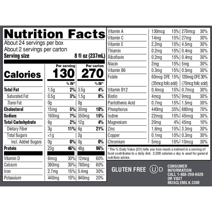Muscle Milk Pro Series Non-Dairy Protein Shake, Knockout Chocolate, (17 fl. oz., 12 pk.) Nutrition Facts - EZneeds