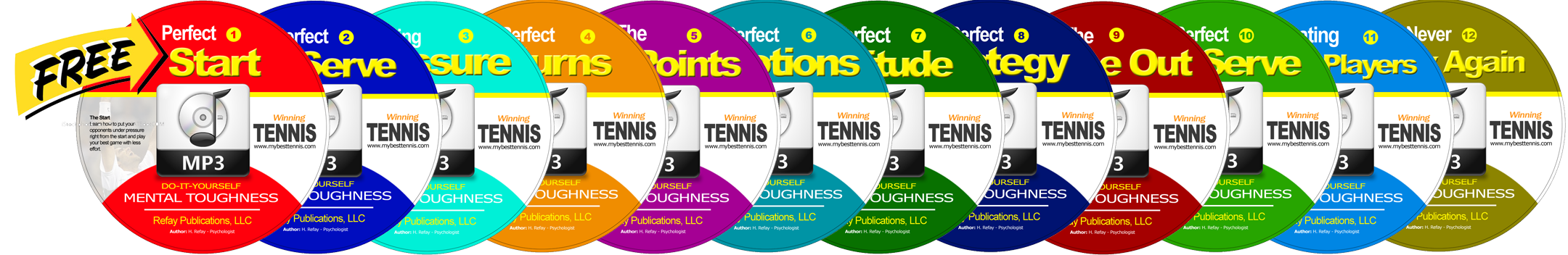 Tennis Mental Toughness - First One Free