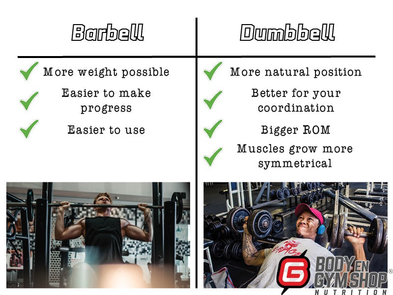 Dumbbell vs Barbell afbeelding