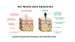 MesoJET - Needle Free Anti-aging Treatment