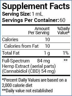 CBD Nutrition Facts Supplement Calories