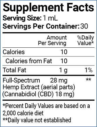 CBD Nutrition Facts Supplement Facts Calories
