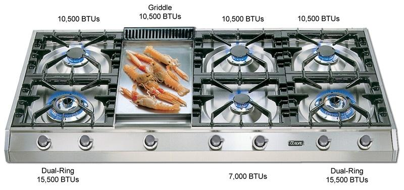 "ILVE UHP1265FD Gas 48"" Cooktop"